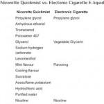 nicorette-quickmist-vs-ecigarettes