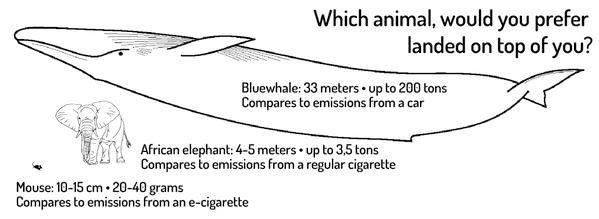 Emissions-01