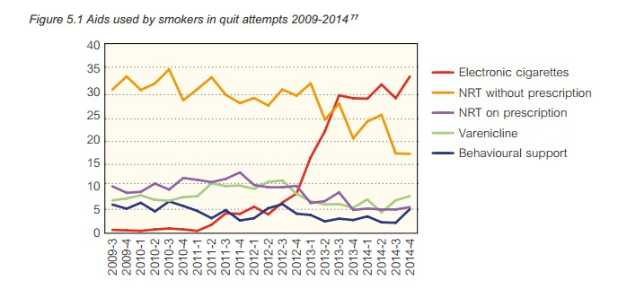 Quit-Attempts-09-14