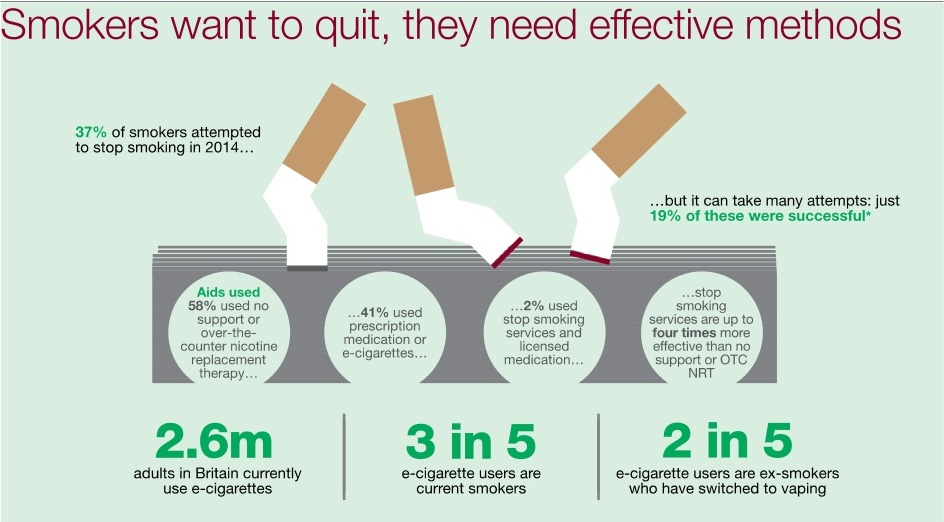 Smokers-Quit-01