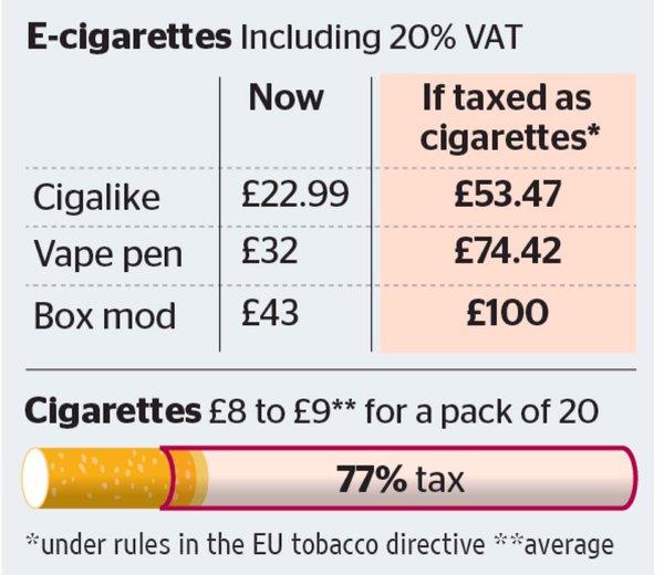 E-Cig-Taxes
